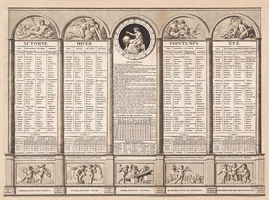 XIR82275 Republican calendar, 1794 (engraving)  by French School, (18th century); Musee de la Ville de Paris, Musee Carnavalet, Paris, France; French, out of copyright